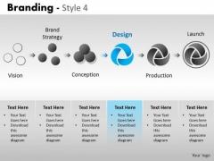 PowerPoint Presentation Business Strategy Branding Ppt Presentation