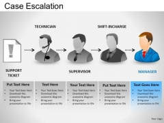 PowerPoint Presentation Business Teamwork Case Escalation Ppt Themes