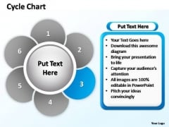 PowerPoint Presentation Chart Cycle Chart Ppt Slide