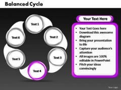 PowerPoint Presentation Chart Cycle Process Ppt Template