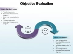 PowerPoint Presentation Chart Objective Evaluation Ppt Slide Designs