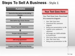 PowerPoint Presentation Chart Steps To Sell Ppt Design