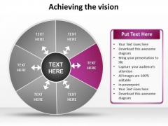PowerPoint Presentation Chart Vision Ppt Design