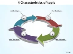 PowerPoint Presentation Company Characteristics Of Topic Ppt Backgrounds
