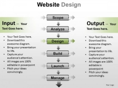 PowerPoint Presentation Company Competition Website Design Ppt Backgrounds