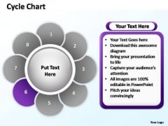 PowerPoint Presentation Company Cycle Chart Ppt Slide
