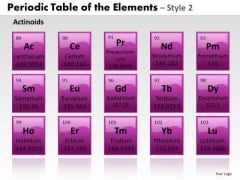PowerPoint Presentation Company Periodic Table Ppt Design