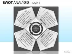 PowerPoint Presentation Company Strategy Swot Analysis Ppt Process