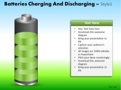 PowerPoint Presentation Corporate Strategy Batteries Charging Ppt Slide