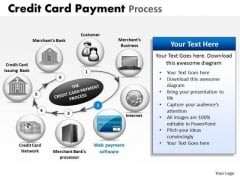 PowerPoint Presentation Credit Card Payment Strategy Ppt Layouts