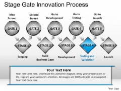 PowerPoint Presentation Designs Business Educationstage Gate Innovation Process Ppt Poress