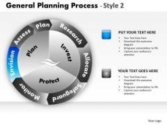 PowerPoint Presentation Designs Business Success General Planning Process Ppt Themes