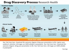 PowerPoint Presentation Designs Chart Drug Discovery Ppt Template