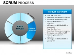 PowerPoint Presentation Designs Company Designs Scrum Process Ppt Slides