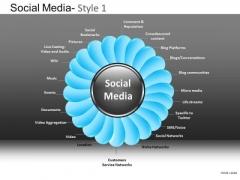 PowerPoint Presentation Designs Company Teamwork Social Media Ppt Slide