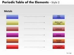 PowerPoint Presentation Designs Diagram Periodic Table Ppt Templates