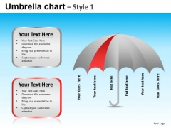 PowerPoint Presentation Designs Executive Leadership Mission Umbrella Chart Ppt Slide