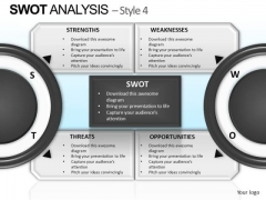 PowerPoint Presentation Designs Executive Strategy Swot Analysis Ppt Themes