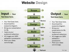 PowerPoint Presentation Designs Executive Strategy Website Design Ppt Slide