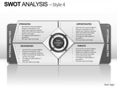 PowerPoint Presentation Designs Global Swot Analysis Ppt Design