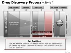 PowerPoint Presentation Designs Graphic Drug Discovery Ppt Slidelayout