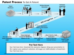 PowerPoint Presentation Designs Graphic Patent Process Ppt Themes