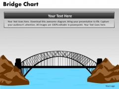 PowerPoint Presentation Designs Growth Bridge Chart Ppt Slide