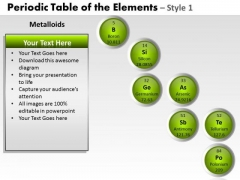 PowerPoint Presentation Designs Leadership Periodic Table Ppt Presentation