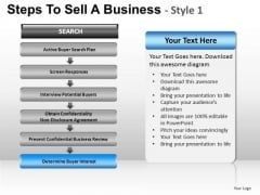 PowerPoint Presentation Designs Leadership Steps To Sell Ppt Process