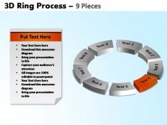 PowerPoint Presentation Designs Ring Process Ppt Presentation