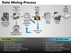 PowerPoint Presentation Designs Sales Data Mining Process Ppt Slides