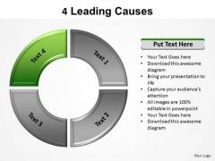 PowerPoint Presentation Designs Strategy Causes Ppt Design Slides