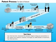 PowerPoint Presentation Designs Strategy Patent Process Ppt Templates