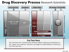 PowerPoint Presentation Designs Success Drug Discovery Ppt Slides