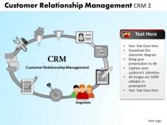 PowerPoint Presentation Designs Success Relationship Management Ppt Designs