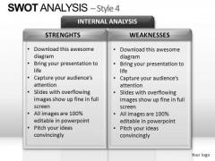 PowerPoint Presentation Designs Teamwork Swot Analysis Ppt Design
