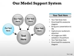 PowerPoint Presentation Diagram Model Support Ppt Backgrounds