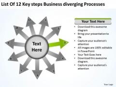 PowerPoint Presentation Diverging Processes Circular Flow Diagram Templates