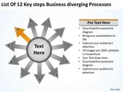 PowerPoint Presentation Diverging Processes Circular Flow Layout Chart Slides