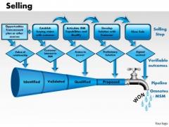 PowerPoint Presentation Download Selling Ppt Slidelayout