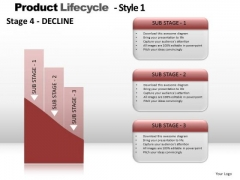 PowerPoint Presentation Editable Product Lifecycle Ppt Layouts