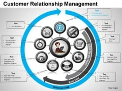 PowerPoint Presentation Education Customer Relationship Ppt Theme