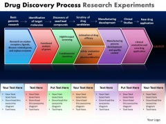 PowerPoint Presentation Global Drug Discovery Ppt Layouts