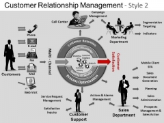 PowerPoint Presentation Graphic Customer Relationship Ppt Process