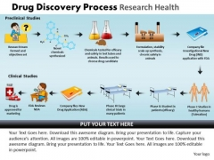 PowerPoint Presentation Graphic Drug Discovery Ppt Layouts