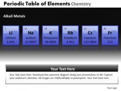 PowerPoint Presentation Graphic Periodic Table Ppt Slidelayout