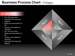 PowerPoint Presentation Growth Quadrant Chart Ppt Presentation