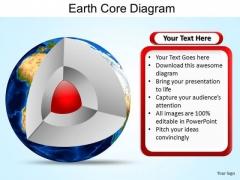 PowerPoint Presentation Image Earth Core Diagram Ppt Slide Designs