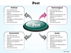 PowerPoint Presentation Image Pest Ppt Template