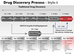 PowerPoint Presentation Leadership Drug Discovery Ppt Design